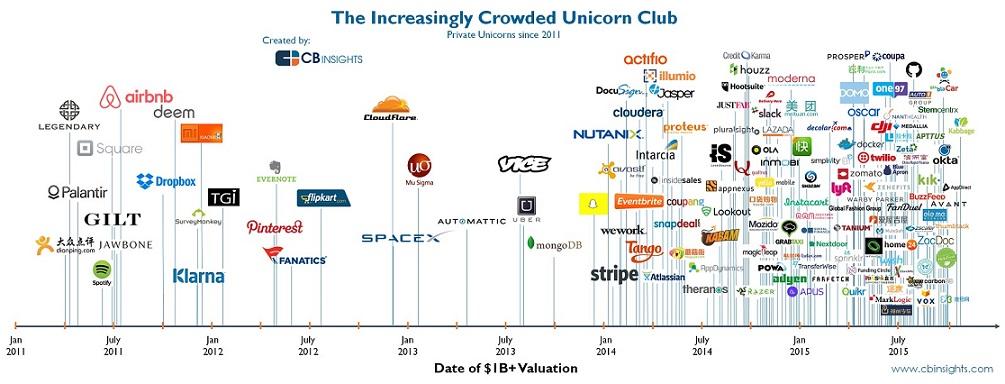 club-unicornios